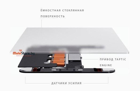 Технология Force Touch от Apple