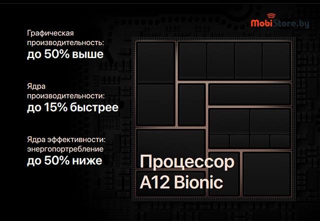 iPhone XS Max производительность